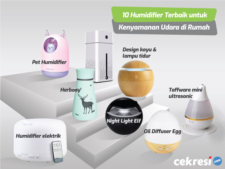 10 Humidifier Terbaik untuk Kebutuhan dan Kenyamanan Udara di Rumah