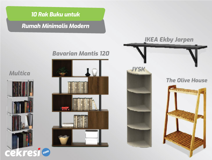 10 Rak Buku untuk Rumah Minimalis Modern