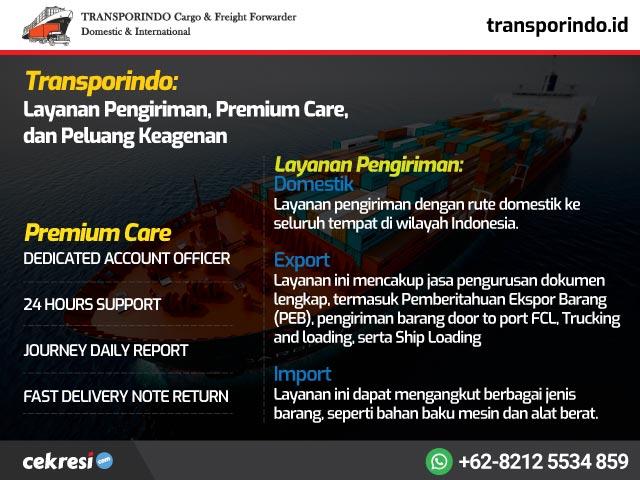 Transporindo: Layanan Pengiriman, Premium Care, dan Peluang Keagenan