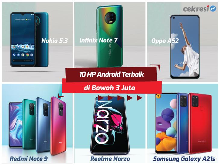 10-Rekomendasi-HP-Android-Terbaik-di-Bawah-3-Juta