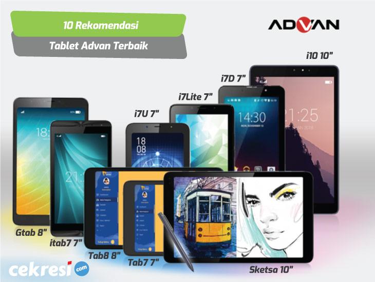 10 Rekomendasi Tablet Advan Terbaik
