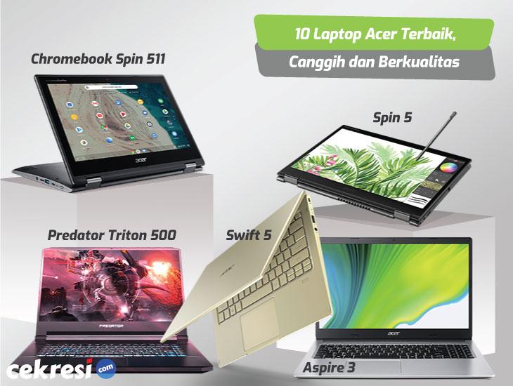 10 Laptop Acer Terbaik, Canggih dan Berkualitas
