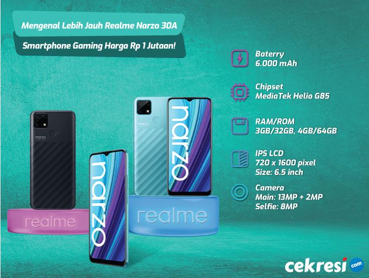 Mengenal Lebih Jauh Realme Narzo 30A, Smartphone Gaming Harga Rp 1 Jutaan!