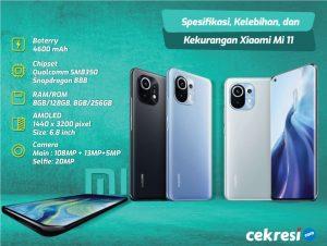 Spesifikasi, Kelebihan, dan Kekurangan Xiaomi Mi 11