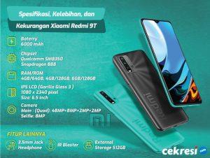 Spesifikasi, Kelebihan, dan Kekurangan Xiaomi Redmi 9T