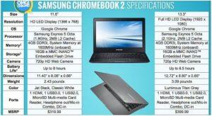 foto-mengenal-kelebihan-dan-kekurangan-laptop-chromebook-2