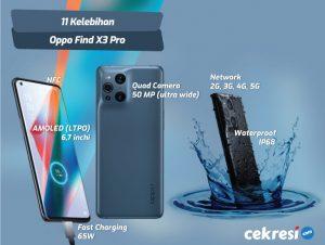 11 Kelebihan Oppo Find X3 Pro