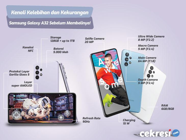 Kenali Kelebihan dan Kekurangan Samsung Galaxy A32 Sebelum Membelinya!