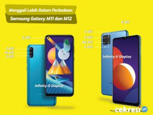 Menggali Lebih Dalam Perbedaan Samsung Galaxy M11 dan Samsung Galaxy M12