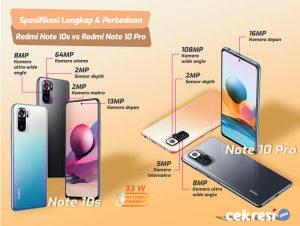 Simak Spesifikasi Lengkap dan Perbedaan Redmi Note 10s vs Redmi Note 10 Pro